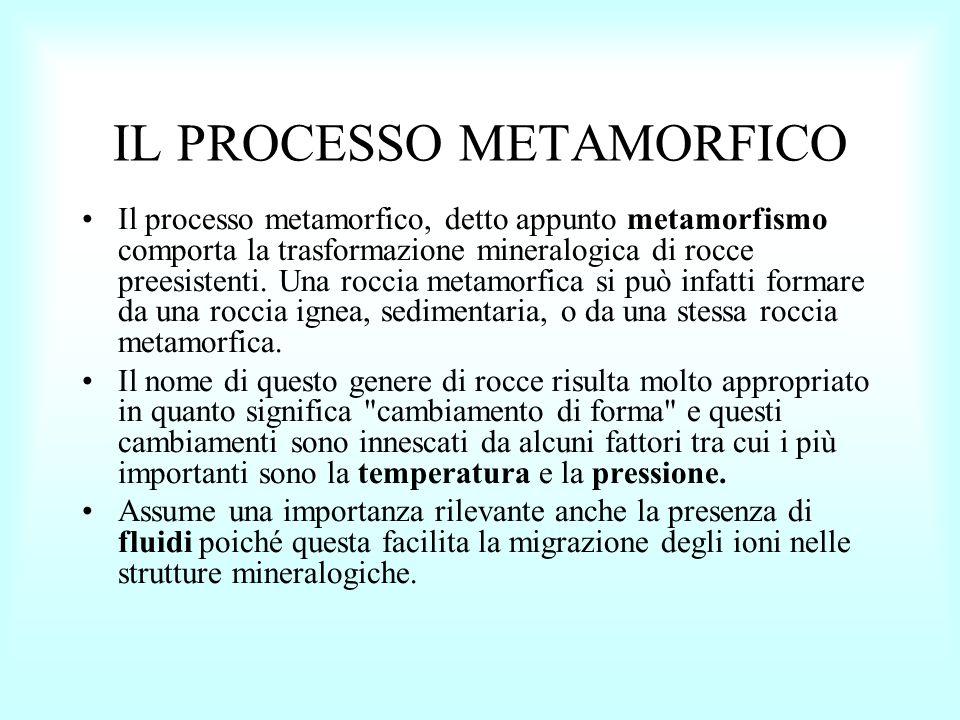Una roccia formatasi attraverso i processi di metamorfismo da un altra, viene definita metamorfica di basso, medio o alto grado, a seconda che sia stata interessata da fenomeni di variazione di pressione o temperatura da poco a molto intensi.
