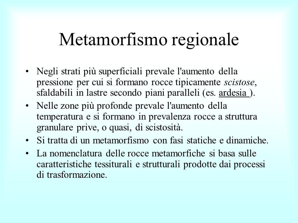 Metamorfismo di contatto Il metamorfismo di contatto è dovuto ad aumenti notevoli di temperatura per contatto diretto con magmi.