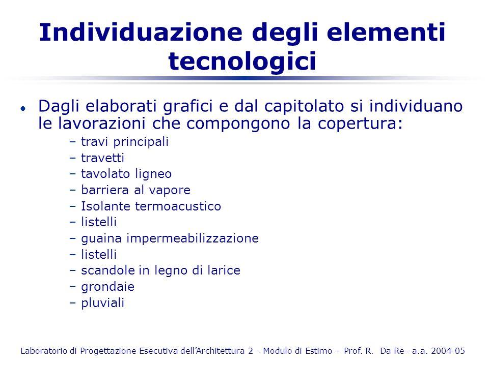 Laboratorio di Progettazione Esecutiva dellArchitettura 2 - Modulo di Estimo – Prof. R. Da Re– a.a. 2004-05 Individuazione degli elementi tecnologici