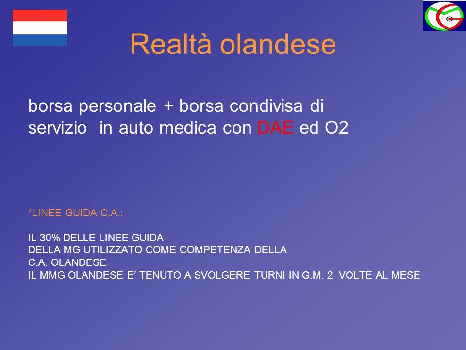 Realtà olandese borsa personale + borsa condivisa di servizio in auto medica con DAE ed O2 *LINEE GUIDA C.A.: IL 30% DELLE LINEE GUIDA DELLA MG UTILIZ