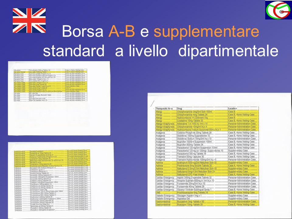 Borsa A-B e supplementare standard a livello dipartimentale