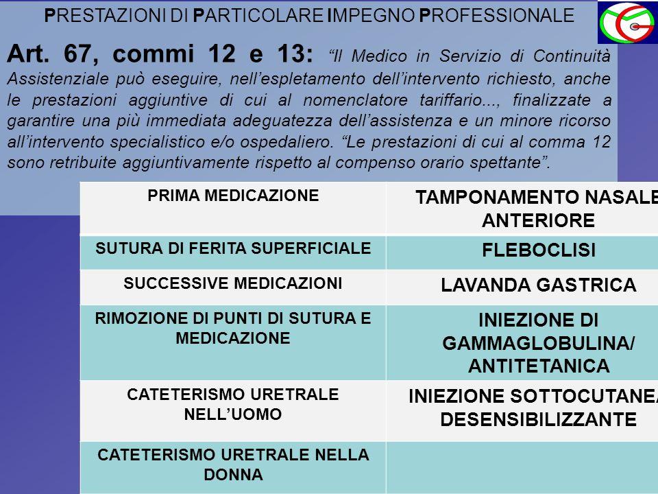 PRESTAZIONI DI PARTICOLARE IMPEGNO PROFESSIONALE Art. 67, commi 12 e 13: Il Medico in Servizio di Continuità Assistenziale può eseguire, nellespletame