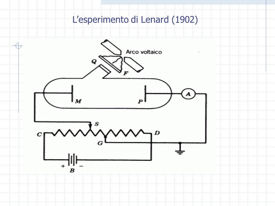 Lesperimento di Lenard (1902)