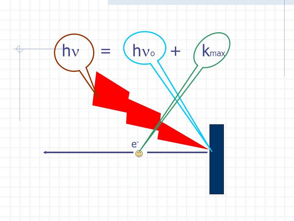 h = h o + k max e-e-