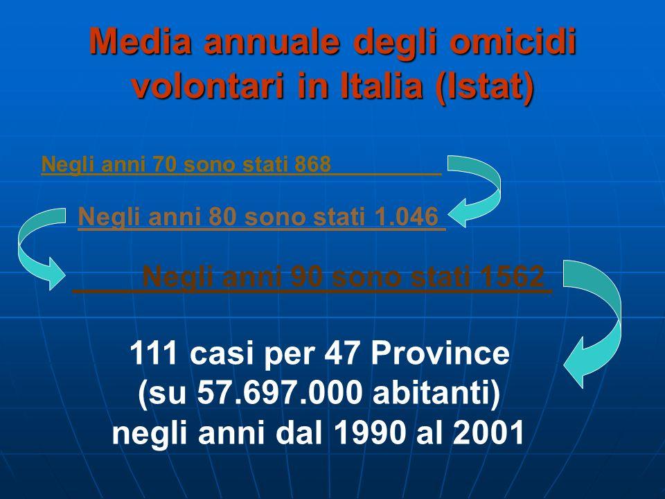 Omicidi di gay o delitti antigay (Pini A., 2002) Delitti con Vittima omosessuale, per cause direttamente legate al suo orientamento sessuale.