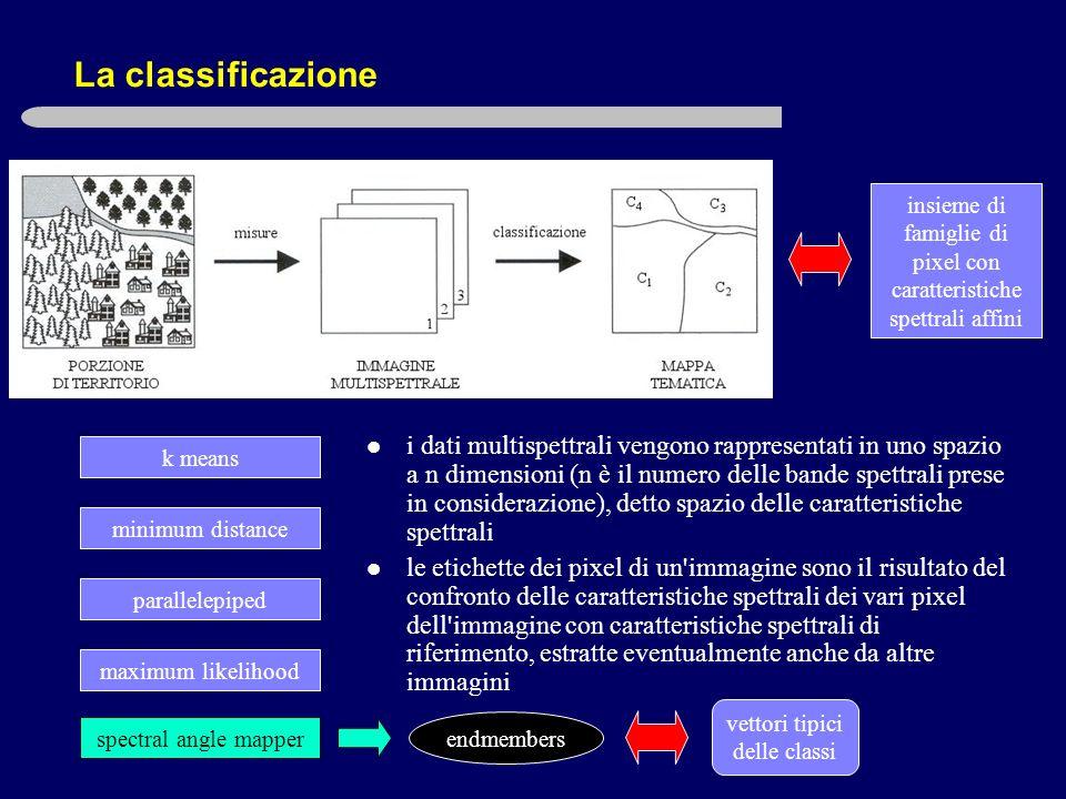 La classificazione i dati multispettrali vengono rappresentati in uno spazio a n dimensioni (n è il numero delle bande spettrali prese in considerazione), detto spazio delle caratteristiche spettrali le etichette dei pixel di un immagine sono il risultato del confronto delle caratteristiche spettrali dei vari pixel dell immagine con caratteristiche spettrali di riferimento, estratte eventualmente anche da altre immagini insieme di famiglie di pixel con caratteristiche spettrali affini minimum distance parallelepiped maximum likelihood spectral angle mapper k means endmembers vettori tipici delle classi