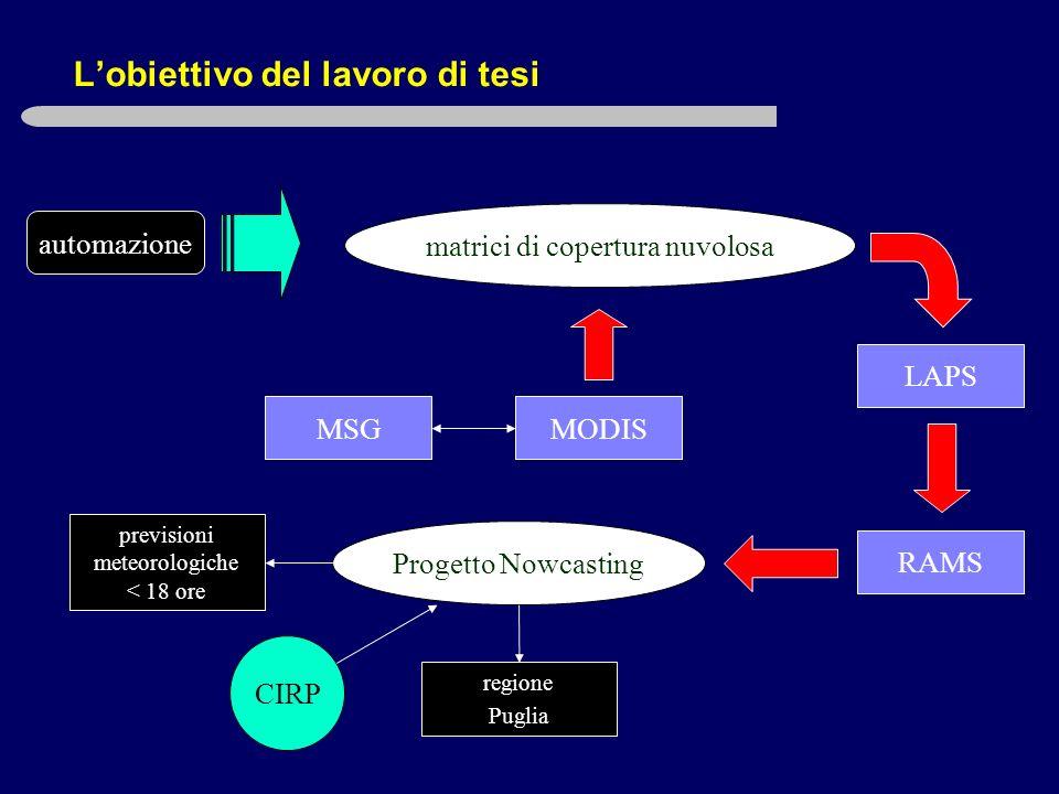 Lobiettivo del lavoro di tesi matrici di copertura nuvolosa LAPS RAMS Progetto Nowcasting previsioni meteorologiche < 18 ore regione Puglia MODISMSG automazione CIRP