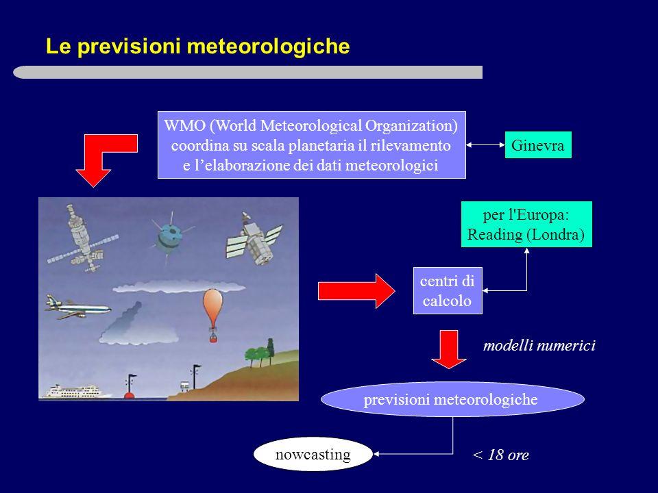 Le previsioni meteorologiche previsioni meteorologiche WMO (World Meteorological Organization) coordina su scala planetaria il rilevamento e lelaborazione dei dati meteorologici centri di calcolo per l Europa: Reading (Londra) < 18 ore modelli numerici Ginevra nowcasting