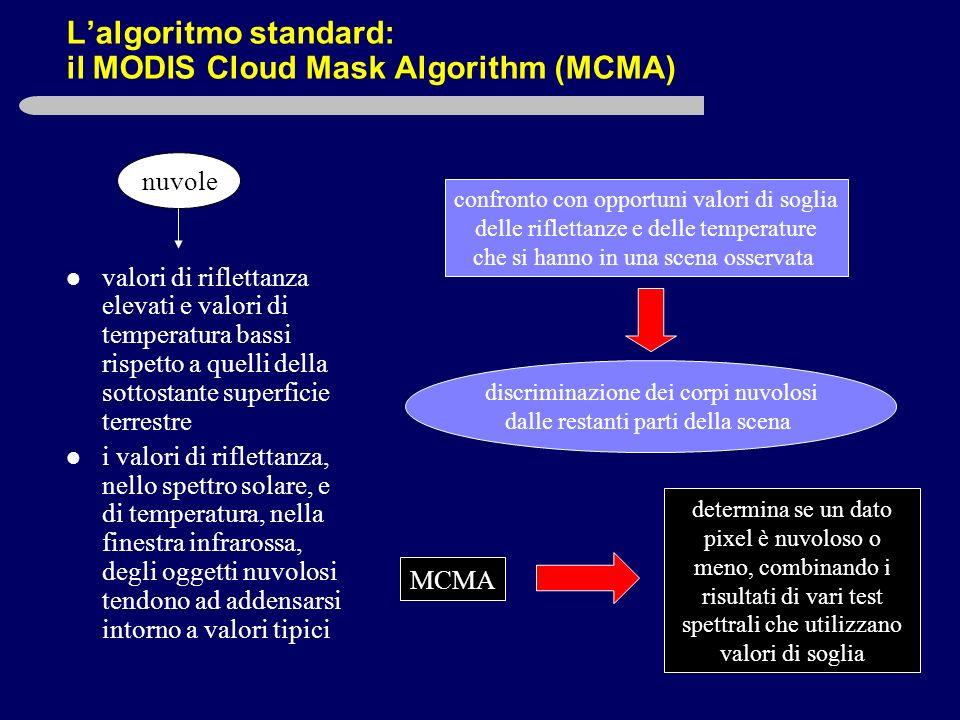 Lalgoritmo standard: il MODIS Cloud Mask Algorithm (MCMA) valori di riflettanza elevati e valori di temperatura bassi rispetto a quelli della sottostante superficie terrestre i valori di riflettanza, nello spettro solare, e di temperatura, nella finestra infrarossa, degli oggetti nuvolosi tendono ad addensarsi intorno a valori tipici confronto con opportuni valori di soglia delle riflettanze e delle temperature che si hanno in una scena osservata discriminazione dei corpi nuvolosi dalle restanti parti della scena MCMA determina se un dato pixel è nuvoloso o meno, combinando i risultati di vari test spettrali che utilizzano valori di soglia nuvole