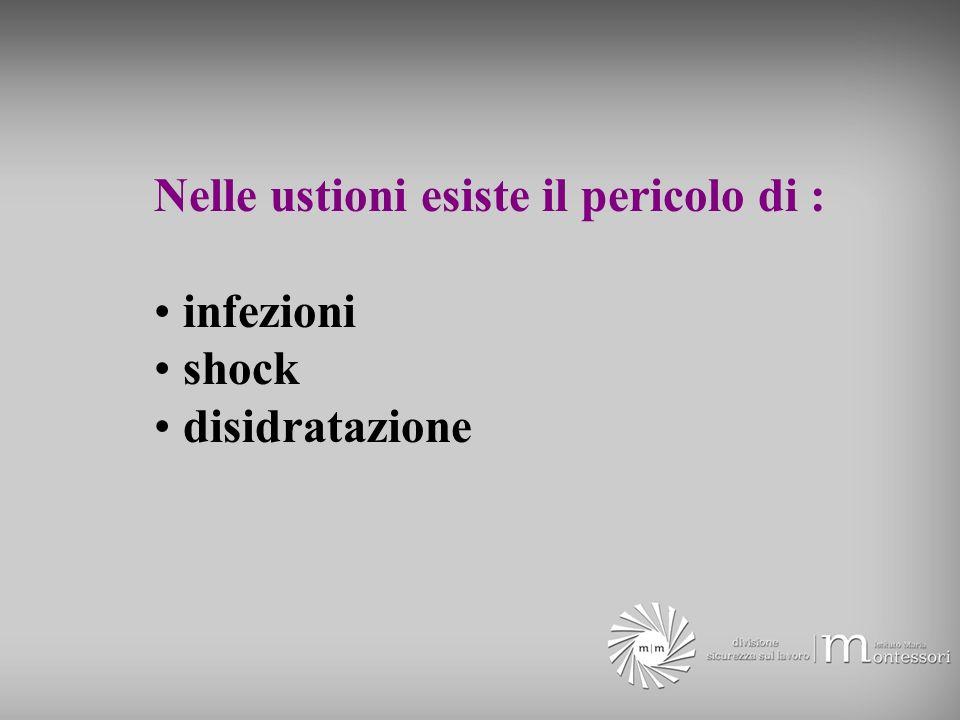 Nelle ustioni esiste il pericolo di : infezioni shock disidratazione