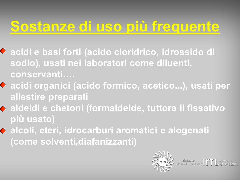 Sostanze di uso più frequente acidi e basi forti (acido cloridrico, idrossido di sodio), usati nei laboratori come diluenti, conservanti…. acidi organ