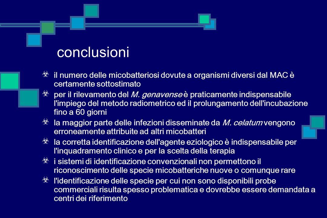 i nostri micobatteri 1995 Mycobacterium conspicuum 2 infezioni disseminate, una delle quali in AIDS 1999 Mycobacterium tusciae 1 linfoadenopatia infan