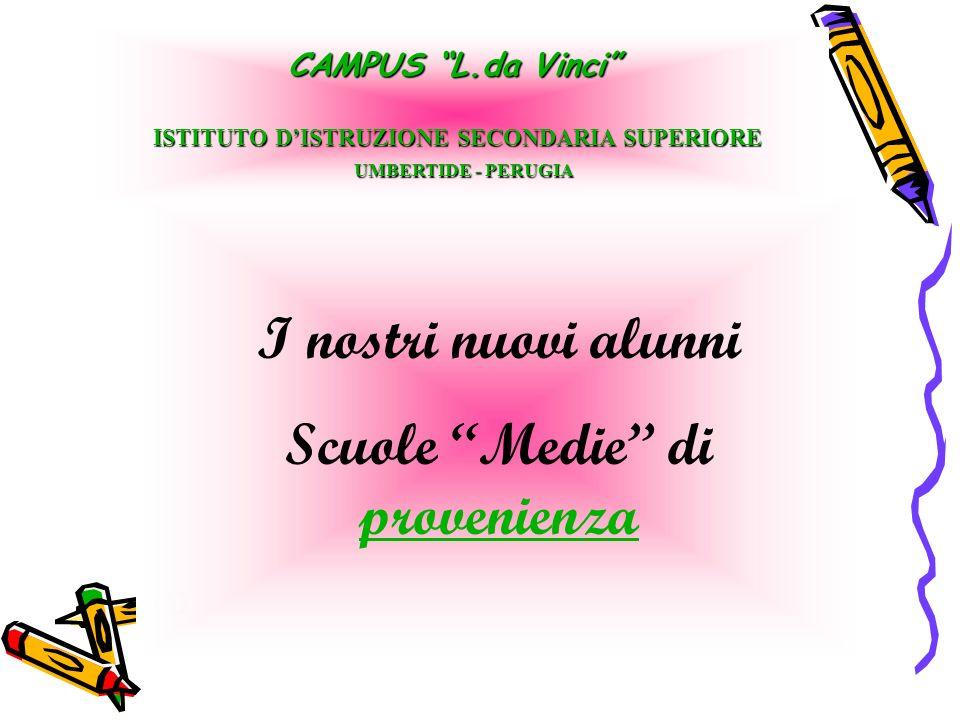 Le classi prime per lanno scolastico 2013/14 saranno 10 CAMPUS L.da Vinci ISTITUTO DISTRUZIONE SECONDARIA SUPERIORE UMBERTIDE - PERUGIA UMBERTIDE - PERUGIA