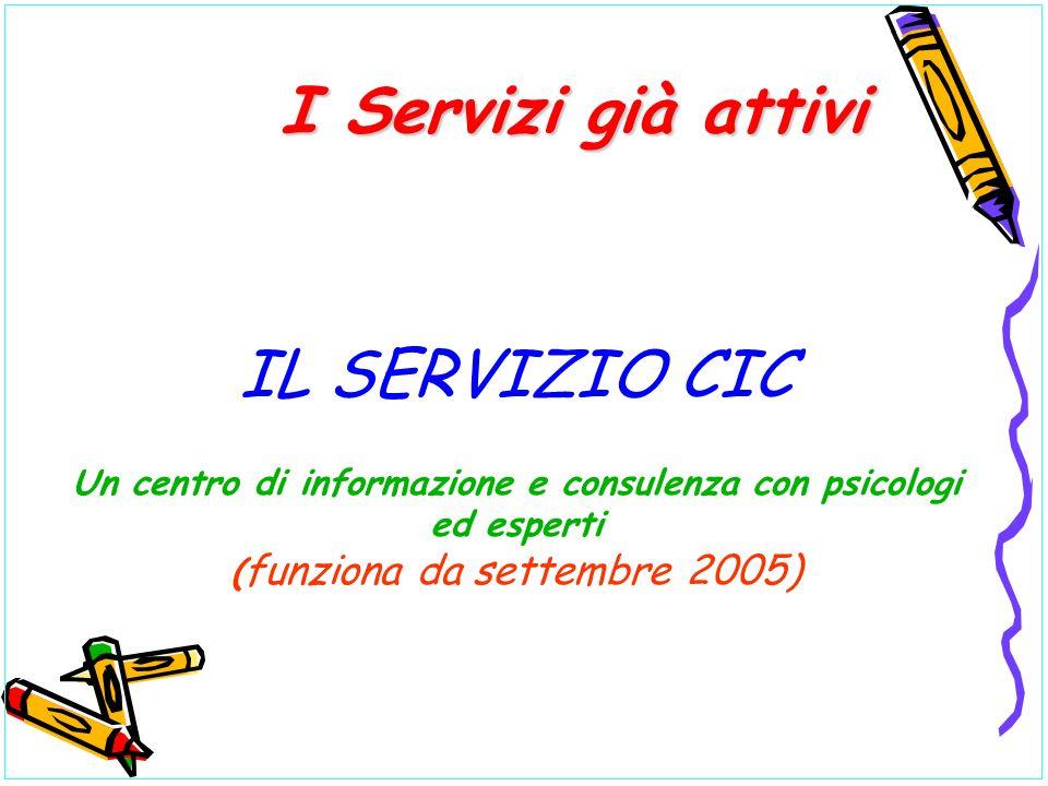 IL SERVIZIO CIC Un centro di informazione e consulenza con psicologi ed esperti ( funziona da settembre 2005) I Servizi già attivi I Servizi già attivi