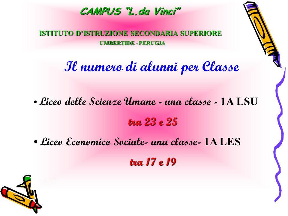 Il numero di alunni per Classe Liceo delle Scienze Umane - una classe - 1A LSU tra 23 e 25 Liceo Economico Sociale- una classe- 1A LES tra 17 e 19 CAMPUS L.da Vinci ISTITUTO DISTRUZIONE SECONDARIA SUPERIORE UMBERTIDE - PERUGIA UMBERTIDE - PERUGIA
