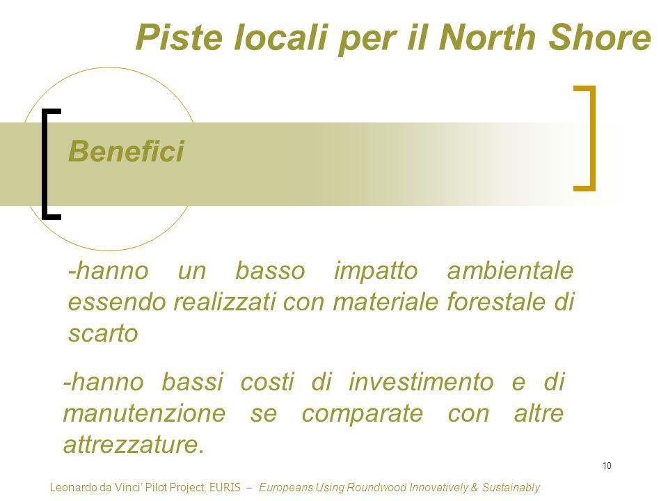 10 Piste locali per il North Shore Benefici Leonardo da Vinci Pilot Project, EURIS – Europeans Using Roundwood Innovatively & Sustainably -hanno un basso impatto ambientale essendo realizzati con materiale forestale di scarto -hanno bassi costi di investimento e di manutenzione se comparate con altre attrezzature.