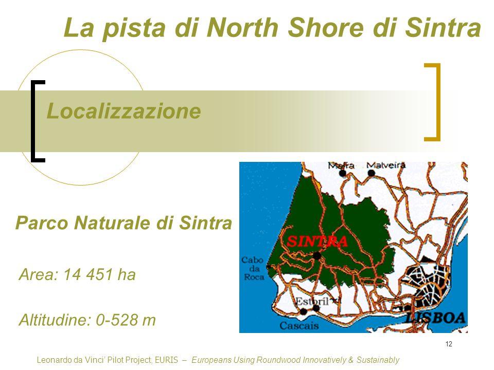 12 Parco Naturale di Sintra Localizzazione La pista di North Shore di Sintra Leonardo da Vinci Pilot Project, EURIS – Europeans Using Roundwood Innovatively & Sustainably Altitudine: 0-528 m Area: 14 451 ha