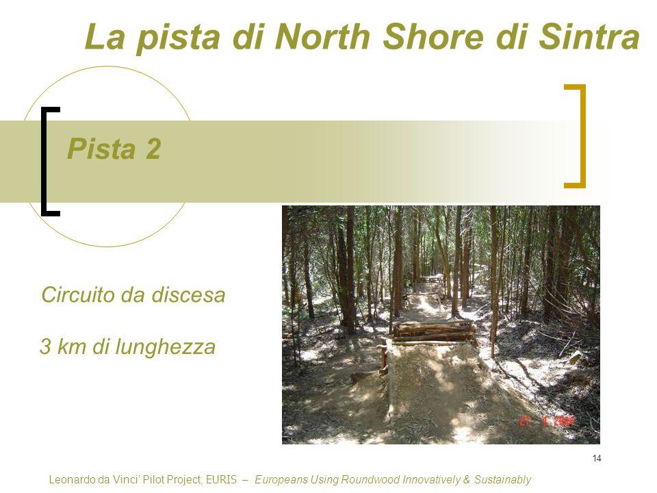 14 Pista 2 Circuito da discesa Leonardo da Vinci Pilot Project, EURIS – Europeans Using Roundwood Innovatively & Sustainably 3 km di lunghezza La pista di North Shore di Sintra