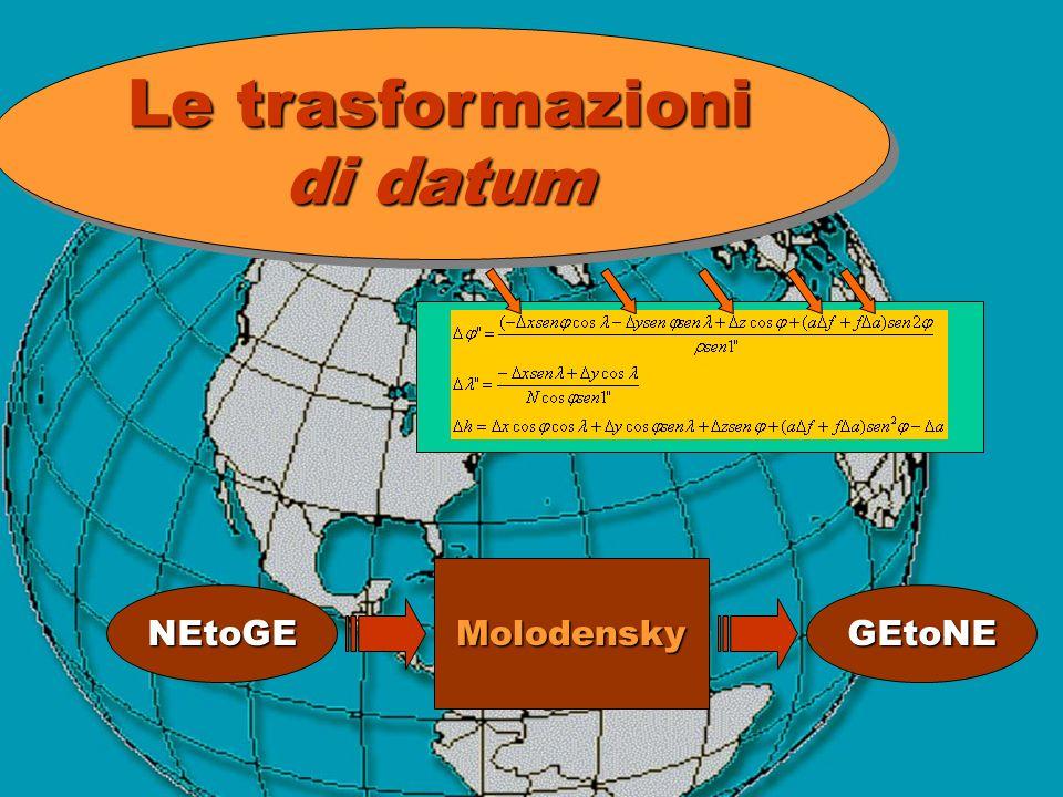 Le trasformazioni di datum Le trasformazioni di datum NEtoGEGEtoNE Molodensky