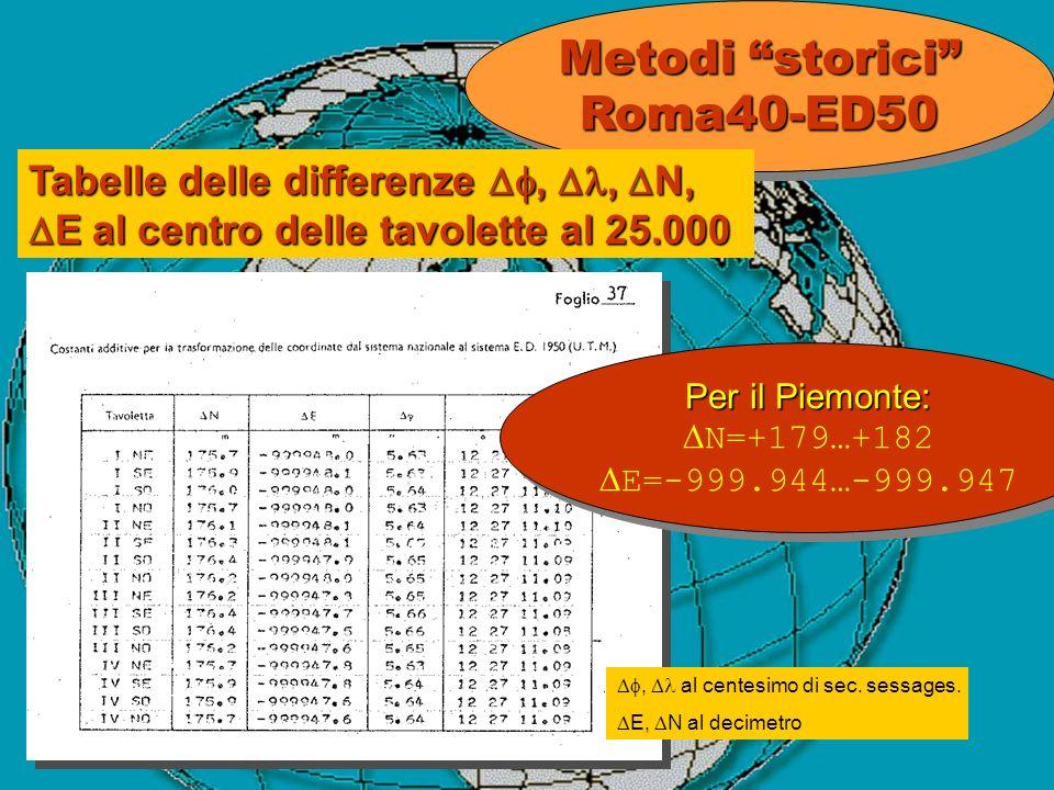 Metodi storici Roma40-ED50 Roma40-ED50 Tabelle delle differenze,, N, E al centro delle tavolette al 25.000, al centesimo di sec. sessages. E, N al dec