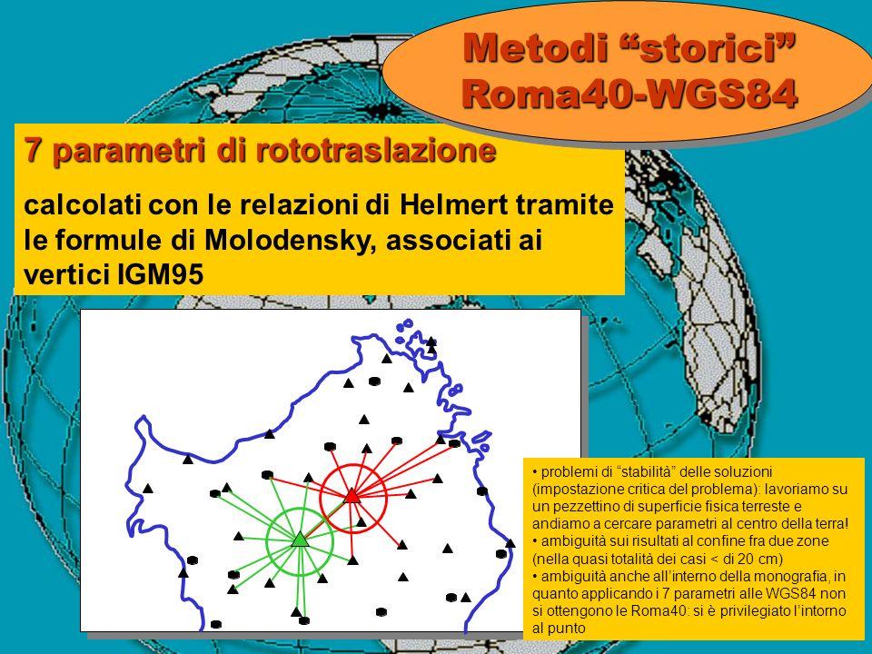 7 parametri di rototraslazione calcolati con le relazioni di Helmert tramite le formule di Molodensky, associati ai vertici IGM95 problemi di stabilit
