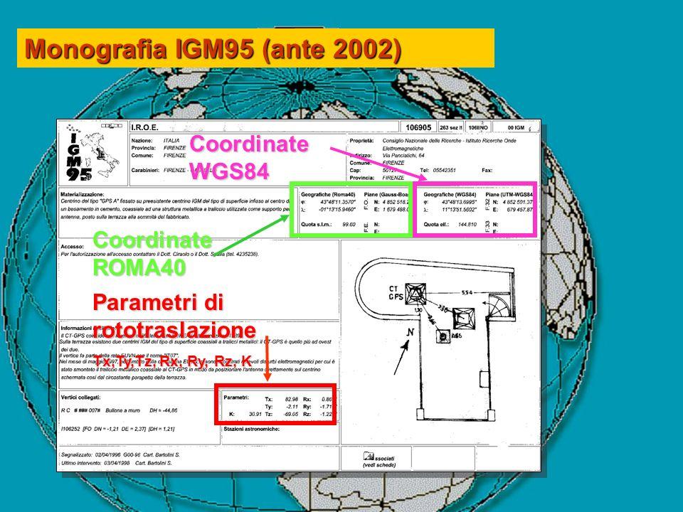 Parametri di rototraslazione Tx,Ty,Tz, Rx, Ry, Rz, K CoordinateWGS84 CoordinateROMA40 Monografia IGM95 (ante 2002)