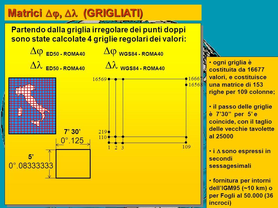 Partendo dalla griglia irregolare dei punti doppi sono state calcolate 4 griglie regolari dei valori: ED50 - ROMA40 WGS84 - ROMA40 1 23 109 110 219 16