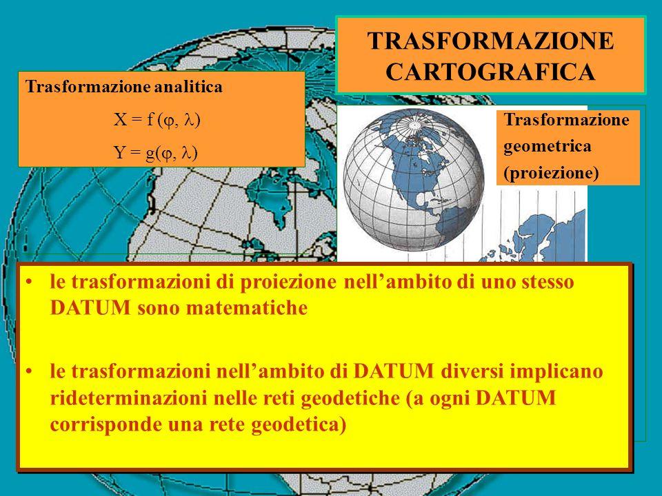 TRASFORMAZIONE CARTOGRAFICA Trasformazione analitica X = f (, ) Y = g(, ) Qualsiasi trasformazione cartografica comporta deformazioni Trasformazione g