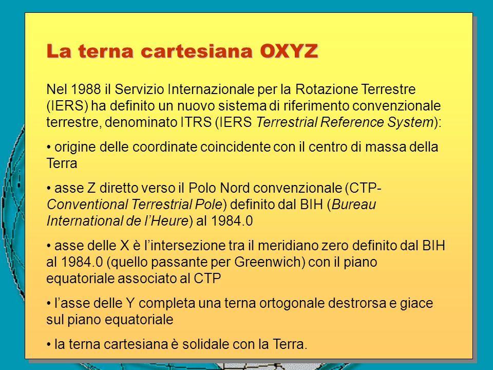 Nel 1988 il Servizio Internazionale per la Rotazione Terrestre (IERS) ha definito un nuovo sistema di riferimento convenzionale terrestre, denominato