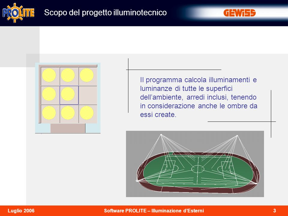 3Software PROLITE – Illuminazione dEsterniLuglio 2006 Scopo del progetto illuminotecnico Il programma calcola illuminamenti e luminanze di tutte le superfici dellambiente, arredi inclusi, tenendo in considerazione anche le ombre da essi create.