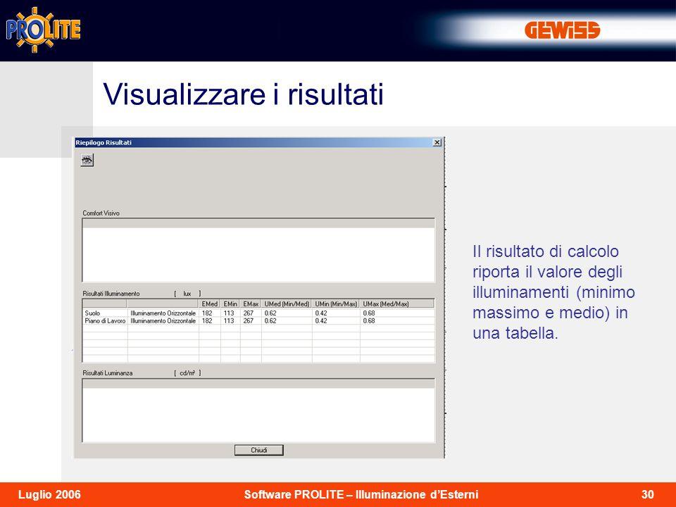 30Software PROLITE – Illuminazione dEsterniLuglio 2006 Il risultato di calcolo riporta il valore degli illuminamenti (minimo massimo e medio) in una tabella.