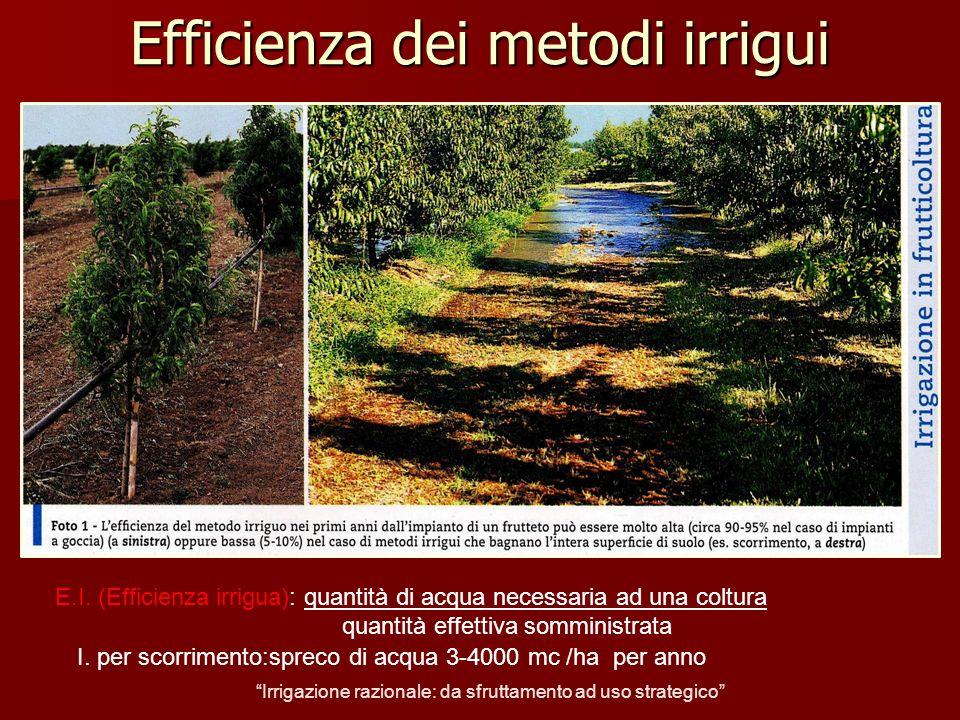 Efficienza dei metodi irrigui I. per scorrimento:spreco di acqua 3-4000 mc /ha per anno E.I. (Efficienza irrigua): quantità di acqua necessaria ad una