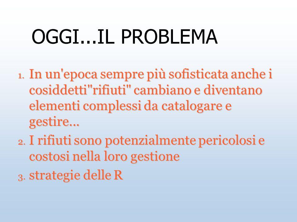 Strategia delle R 1.Responsabilità nell acquisto 2.