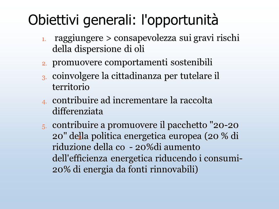 Obiettivi generali: l'opportunità 1. raggiungere > consapevolezza sui gravi rischi della dispersione di oli 2. promuovere comportamenti sostenibili 3.