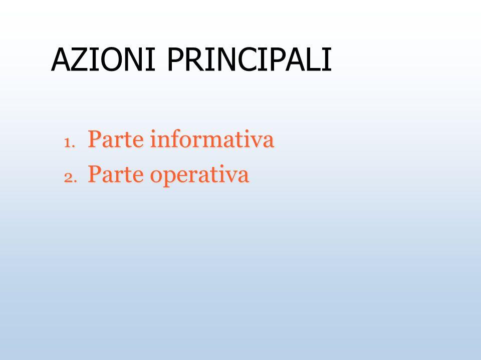 AZIONI PRINCIPALI 1. Parte informativa 2. Parte operativa