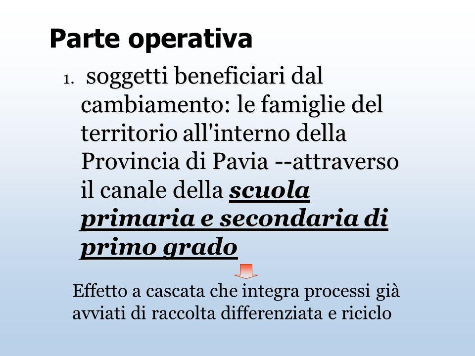 Parte operativa 1. soggetti beneficiari dal cambiamento: le famiglie del territorio all'interno della Provincia di Pavia --attraverso il canale della