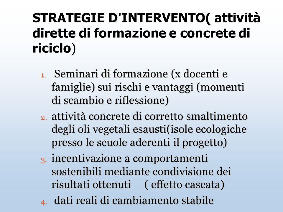 STRATEGIE D'INTERVENTO( attività dirette di formazione e concrete di riciclo) 1. Seminari di formazione (x docenti e famiglie) sui rischi e vantaggi (