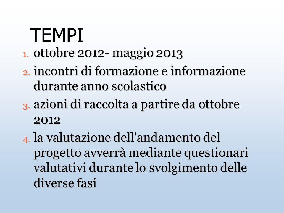 TEMPI 1. ottobre 2012- maggio 2013 2. incontri di formazione e informazione durante anno scolastico 3. azioni di raccolta a partire da ottobre 2012 4.