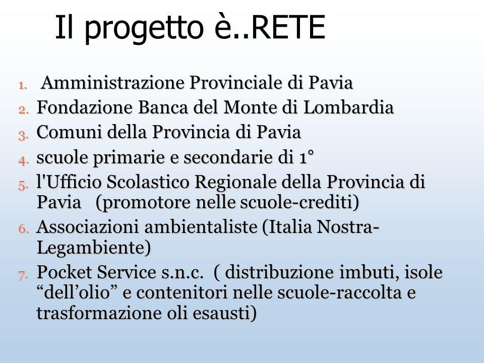 Il progetto è..RETE 1. Amministrazione Provinciale di Pavia 2. Fondazione Banca del Monte di Lombardia 3. Comuni della Provincia di Pavia 4. scuole pr