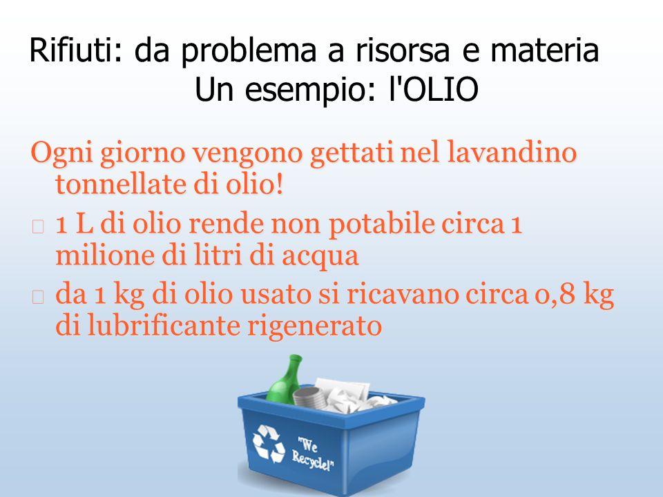 Rifiuti: da problema a risorsa e materia Un esempio: l'OLIO Ogni giorno vengono gettati nel lavandino tonnellate di olio! 1 L di olio rende non potabi
