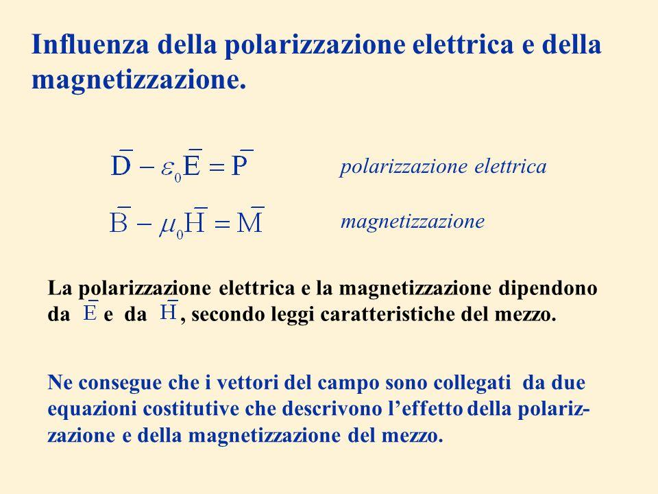 polarizzazione elettrica magnetizzazione Influenza della polarizzazione elettrica e della magnetizzazione. Ne consegue che i vettori del campo sono co