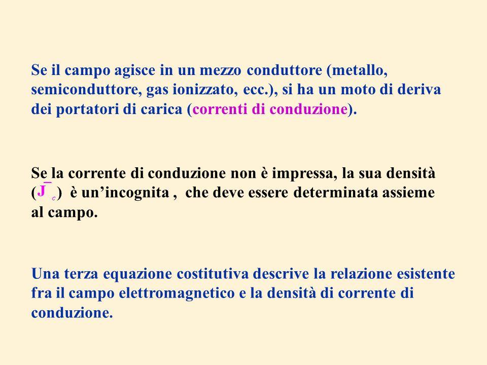 Se il campo agisce in un mezzo conduttore (metallo, semiconduttore, gas ionizzato, ecc.), si ha un moto di deriva dei portatori di carica (correnti di