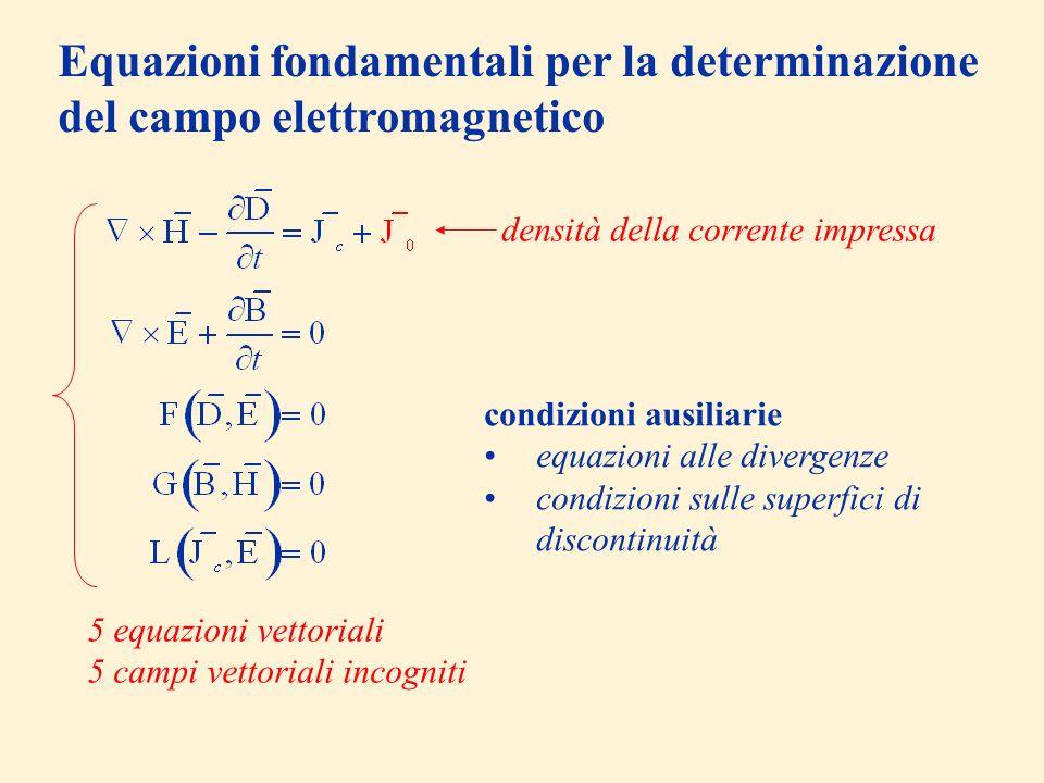 densità della corrente impressa 5 equazioni vettoriali 5 campi vettoriali incogniti Equazioni fondamentali per la determinazione del campo elettromagnetico condizioni ausiliarie equazioni alle divergenze condizioni sulle superfici di discontinuità