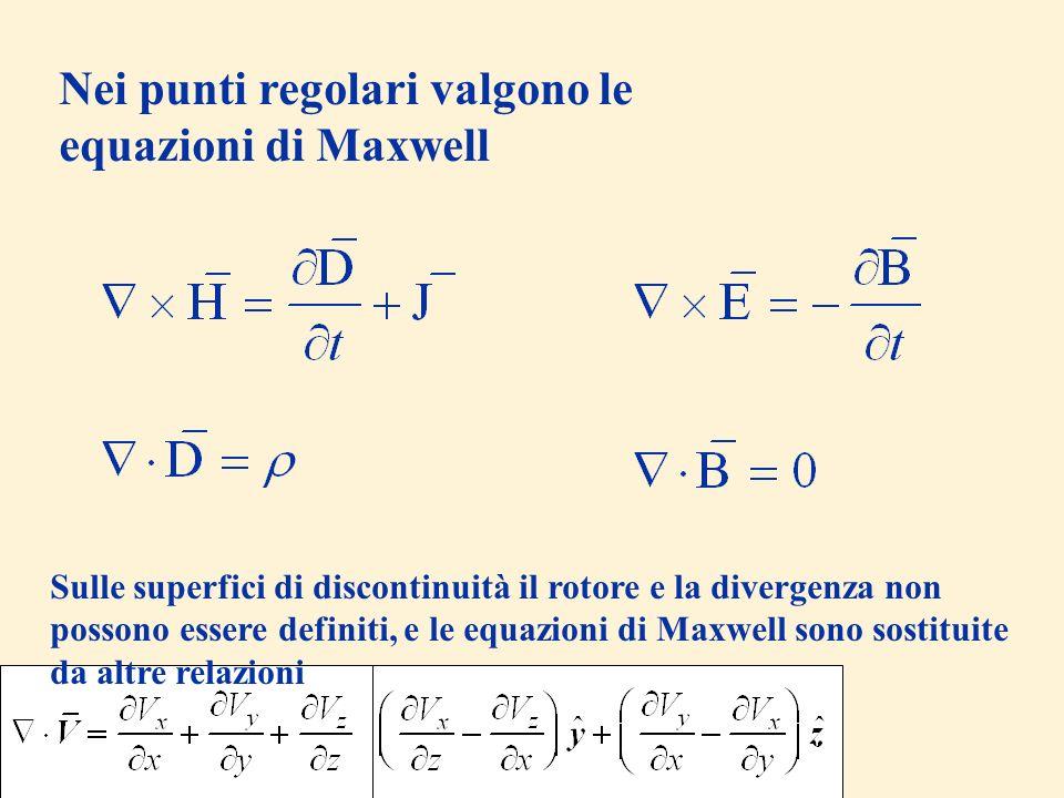 Nei punti regolari valgono le equazioni di Maxwell Sulle superfici di discontinuità il rotore e la divergenza non possono essere definiti, e le equazioni di Maxwell sono sostituite da altre relazioni