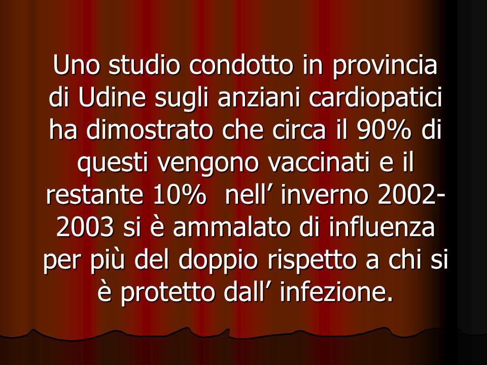 Uno studio condotto in provincia di Udine sugli anziani cardiopatici ha dimostrato che circa il 90% di questi vengono vaccinati e il restante 10% nell