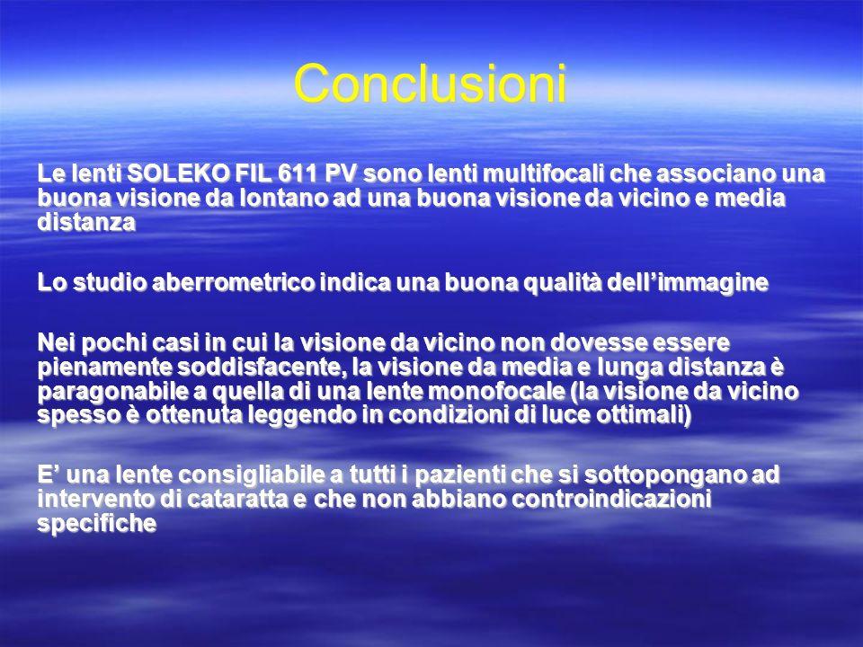 Conclusioni Le lenti SOLEKO FIL 611 PV sono lenti multifocali che associano una buona visione da lontano ad una buona visione da vicino e media distan