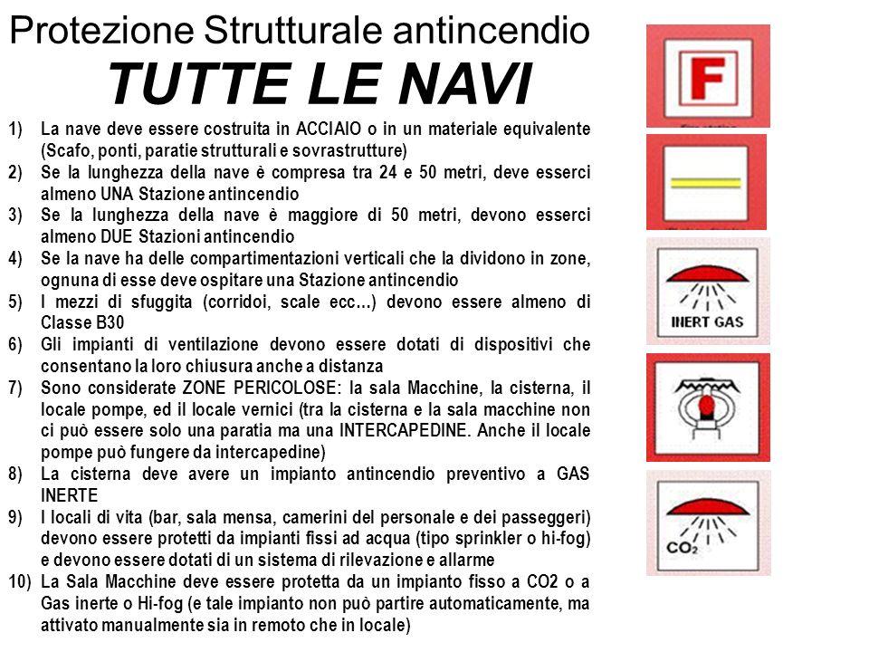 Protezione Strutturale antincendio TUTTE LE NAVI 1)La nave deve essere costruita in ACCIAIO o in un materiale equivalente (Scafo, ponti, paratie strut