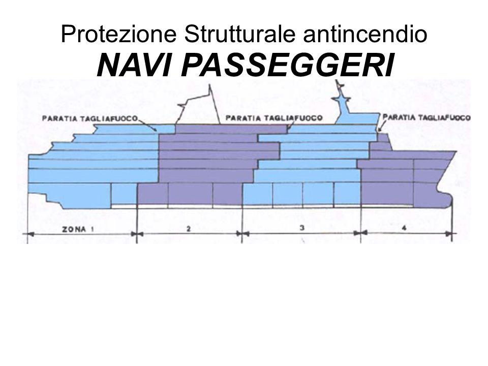 Protezione Strutturale antincendio NAVI PASSEGGERI