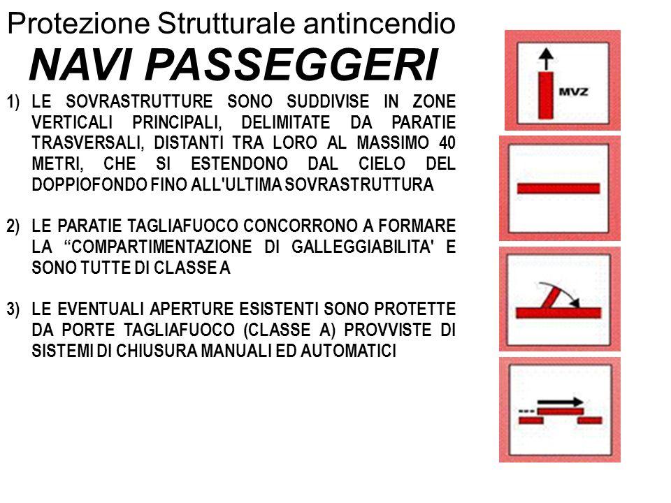 Protezione Strutturale antincendio NAVI PASSEGGERI 1)LE SOVRASTRUTTURE SONO SUDDIVISE IN ZONE VERTICALI PRINCIPALI, DELIMITATE DA PARATIE TRASVERSALI,