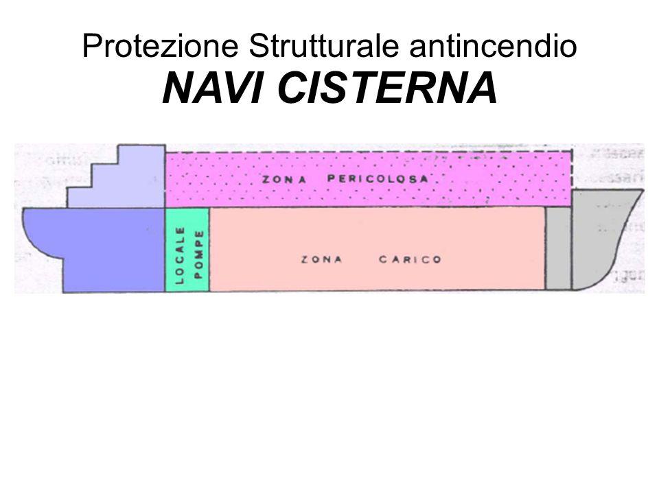 Protezione Strutturale antincendio NAVI CISTERNA